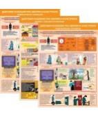 Плакат «Действия населения при авариях и катастрофах» (420 х 594 мм) 3 листа
