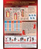 Плакат «Порошковый огнетушитель» (420 x 594 мм)