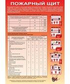 Плакат «Пожарный щит» (210 х 297 мм)