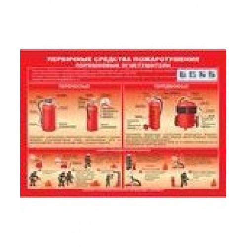 маленькая картинки плакаты первичные средства пожаротушения бежевый