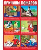 Плакат «Причины пожаров» (420 х 594 мм)