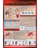 Плакат «Углекислотный огнетушитель» (420 х 594 мм)