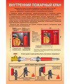 Плакат «Внутренний пожарный кран» (210 x 297 мм)