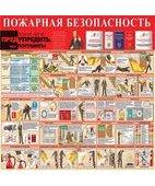Стенд «Пожарная безопасность (Пластик 1000 x 1000)»